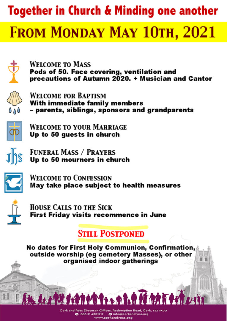 Guidance for the Diocese of Cork and Ross on return to Mass